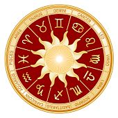 Astrology of Your Past Lives (Croatian)